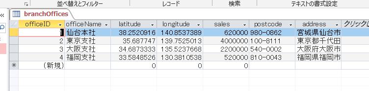 支社のデータ