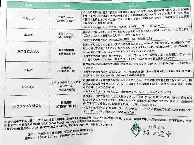 坂ノ途中 野菜の説明書