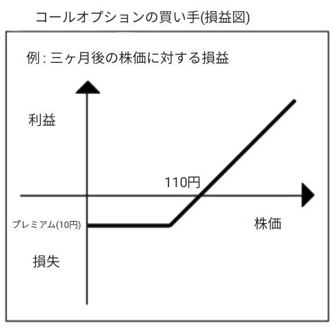 f:id:fab5:20191208110443j:image