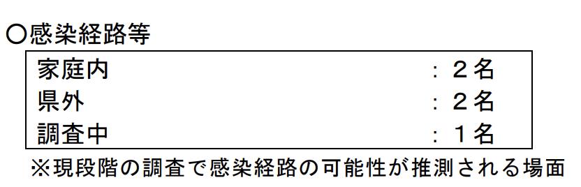 f:id:fabifuten:20210522082515p:plain