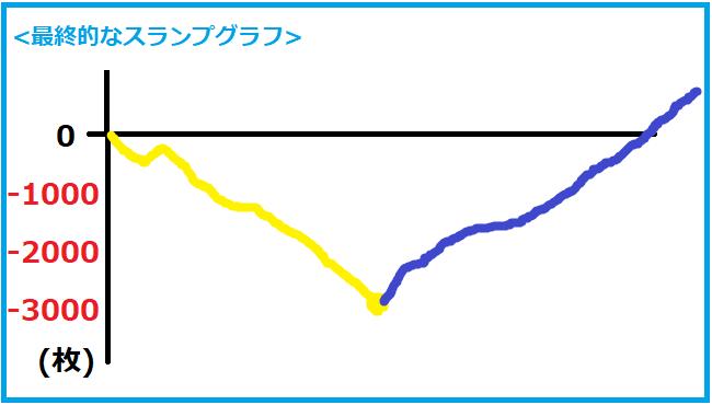 f:id:fabregas328:20200530164356p:plain