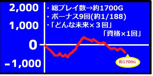 f:id:fabregas328:20200816230803p:plain