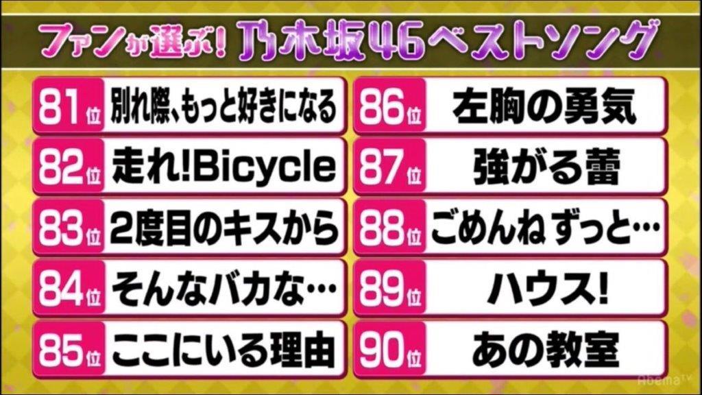 乃木坂ベストソング81位~90位