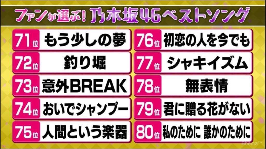 乃木坂ベストソング71位~80位