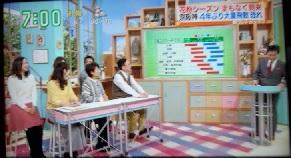 大阪朝の辛坊さんのテレビ番組ZIP
