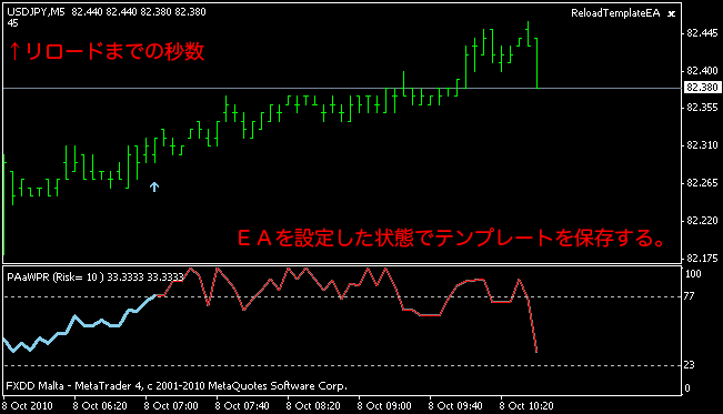 f:id:fai_fx:20101008165501p:image
