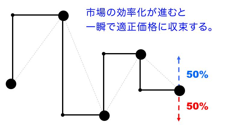 f:id:fai_fx:20120128143628p:image
