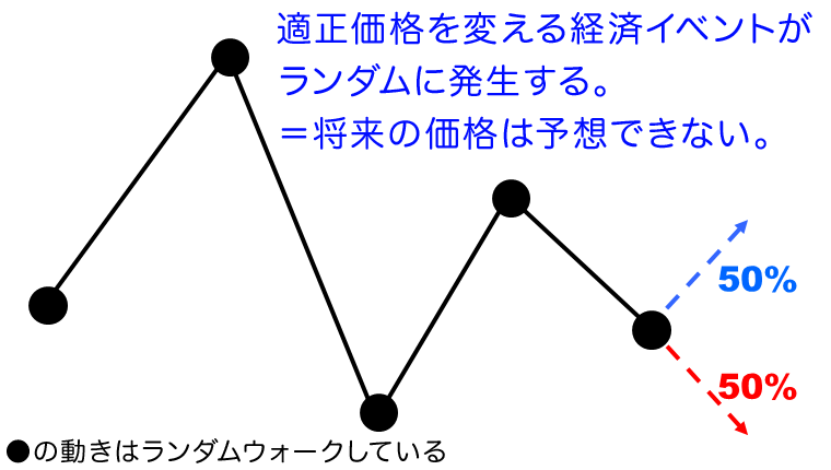 f:id:fai_fx:20120128143630p:image