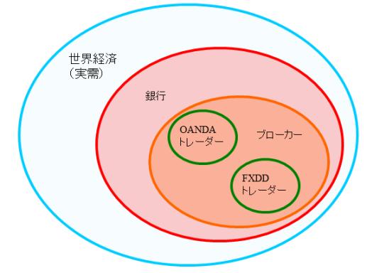 f:id:fai_fx:20120201235747p:image