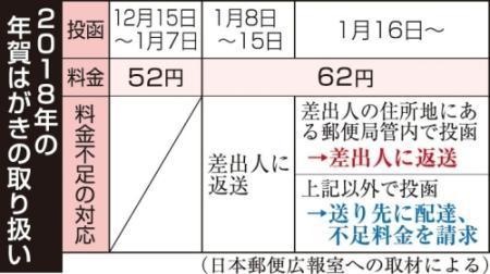 20171212152058
