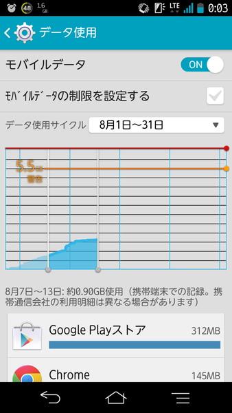 f:id:fake_fake:20140819174525j:plain