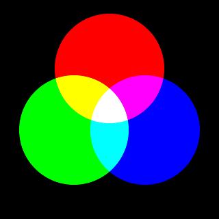 RGB加法混色