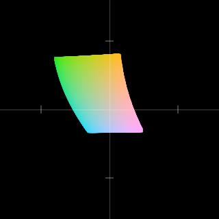 CIELAB色空間上のRGBの色域 (L*=80)