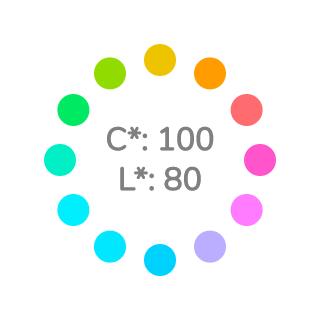 CIELCh色相環 (C*=100, L*=80)