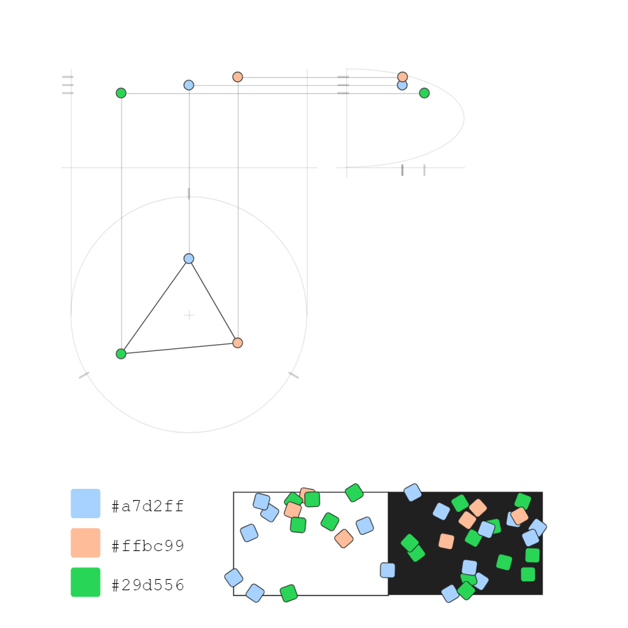 Color Space Projection
