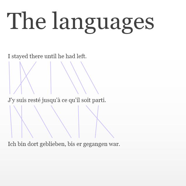 Die Sprachen
