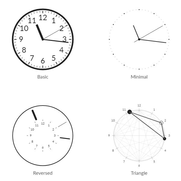Clock Variations