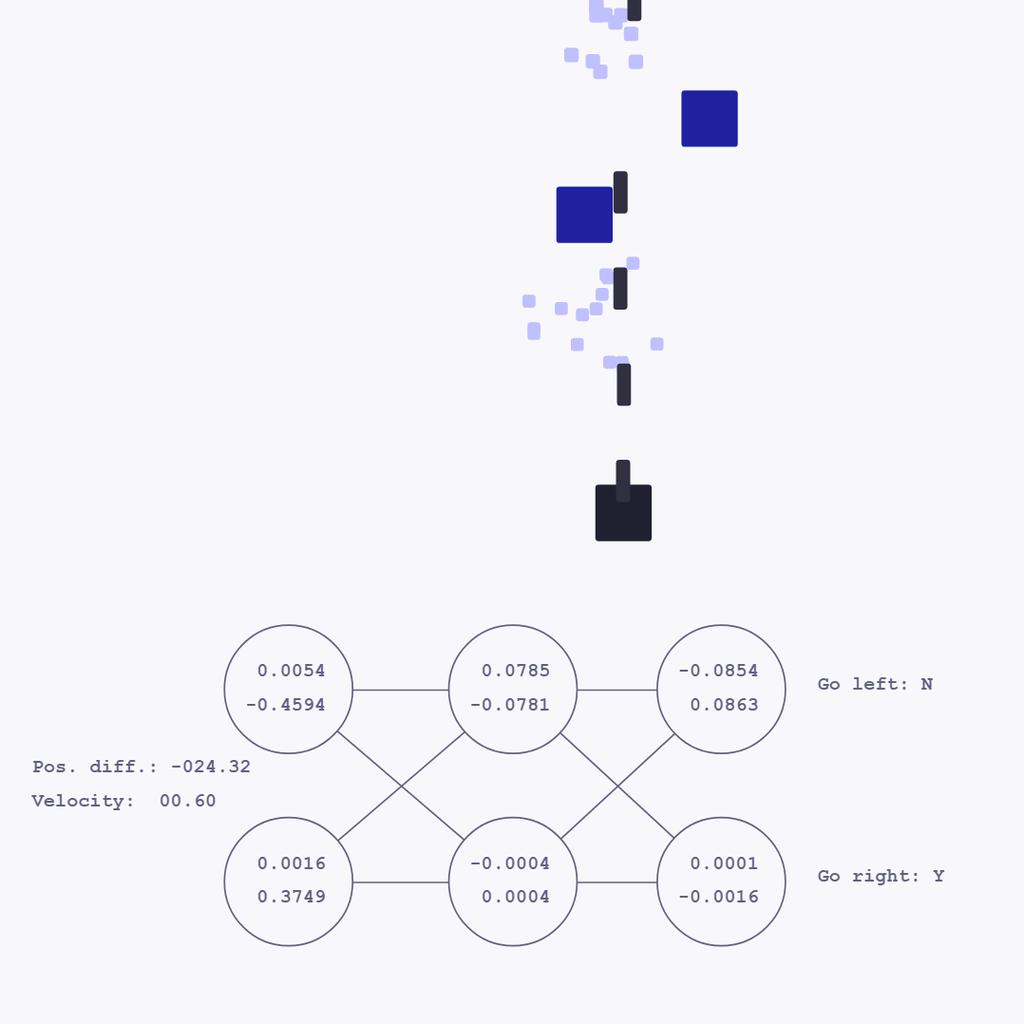 Something like Neural Network