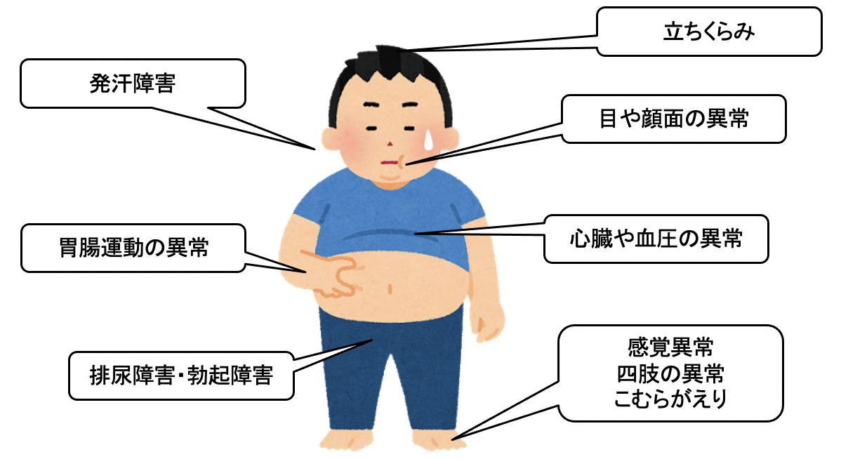 f:id:family-doctor-shin:20201111201709p:plain
