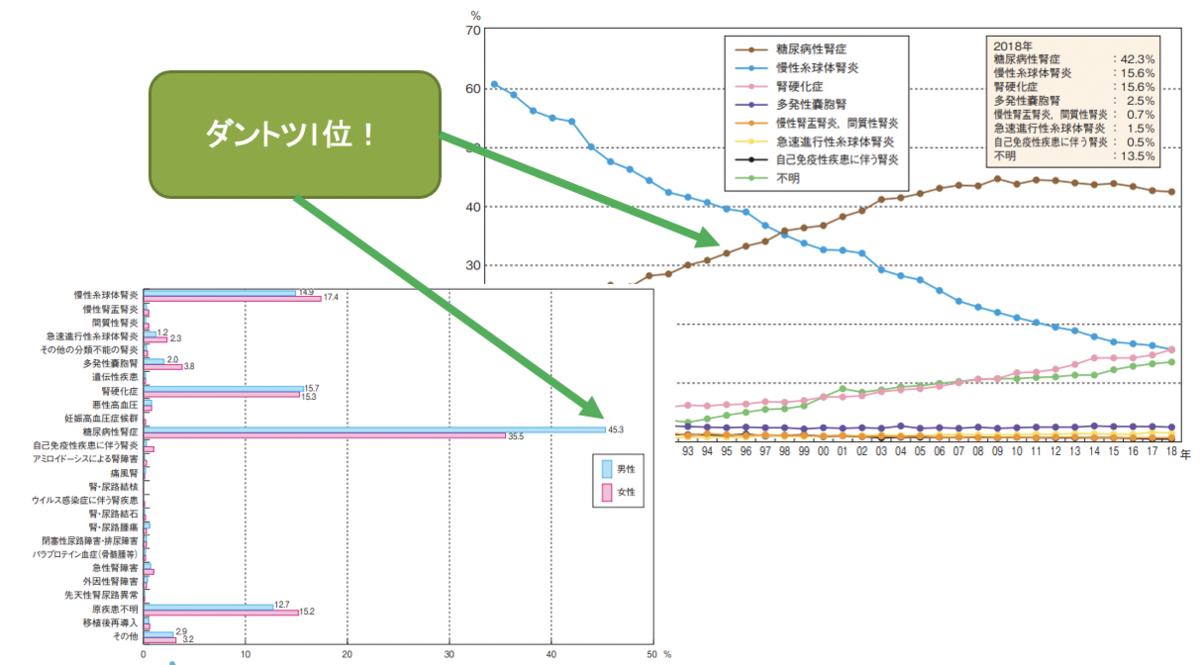 f:id:family-doctor-shin:20201111201940p:plain