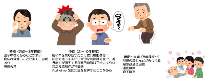 f:id:family-doctor-shin:20201115150241p:plain