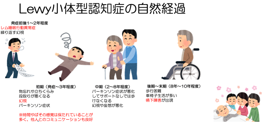 f:id:family-doctor-shin:20201116224318p:plain