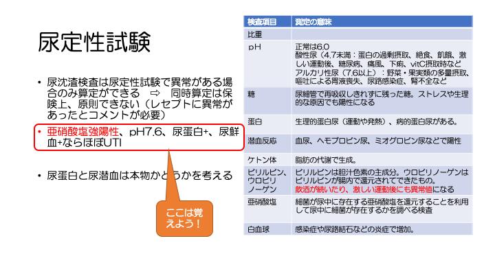 f:id:family-doctor-shin:20201207215509p:plain