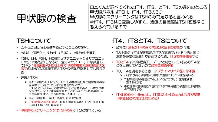 f:id:family-doctor-shin:20201212011148p:plain