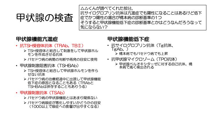 f:id:family-doctor-shin:20201212011941p:plain