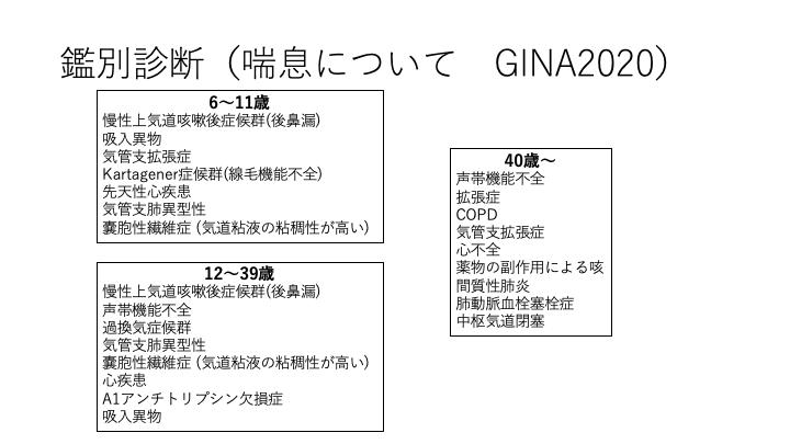 f:id:family-doctor-shin:20201221230139p:plain