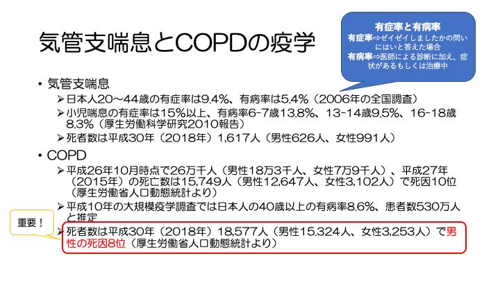 f:id:family-doctor-shin:20201221230653p:plain