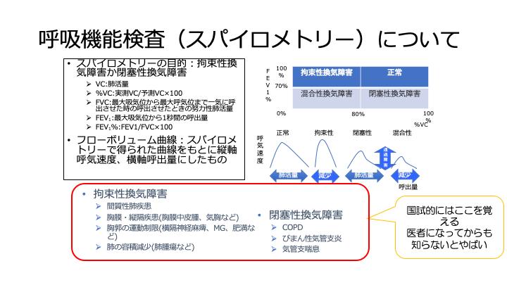 f:id:family-doctor-shin:20201221232421p:plain