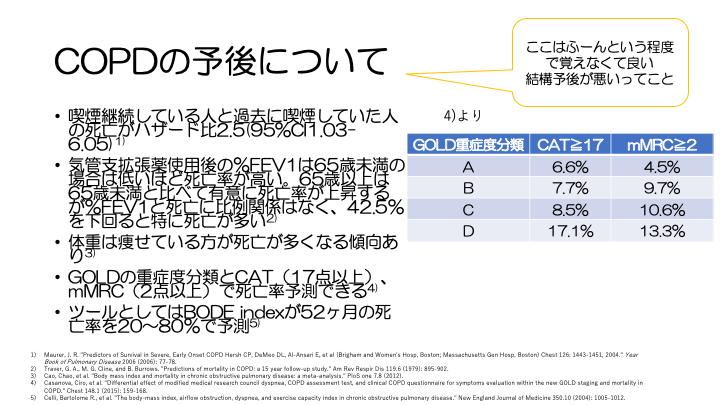 f:id:family-doctor-shin:20201221232718p:plain