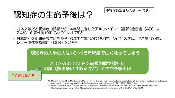 f:id:family-doctor-shin:20201222234259p:plain