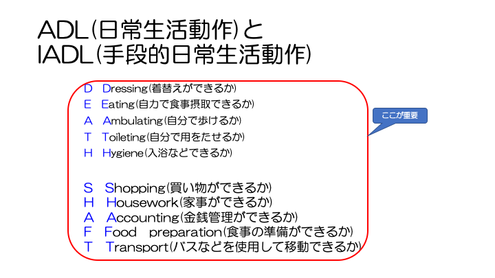 f:id:family-doctor-shin:20201224224842p:plain