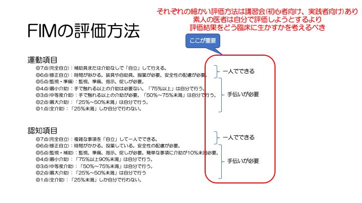 f:id:family-doctor-shin:20201224230301p:plain