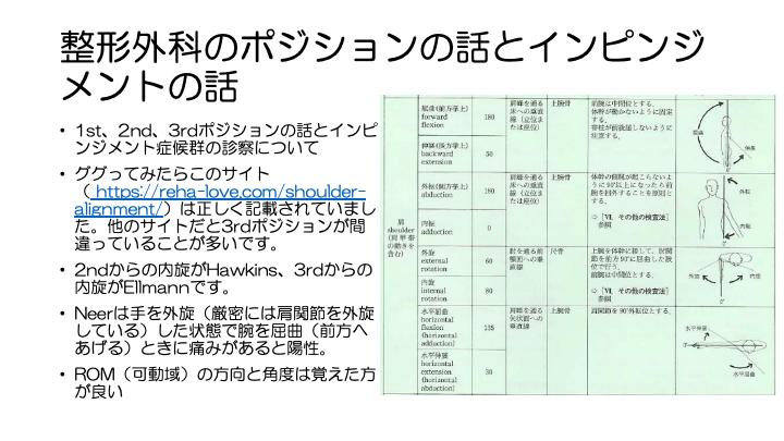 f:id:family-doctor-shin:20201226230501p:plain