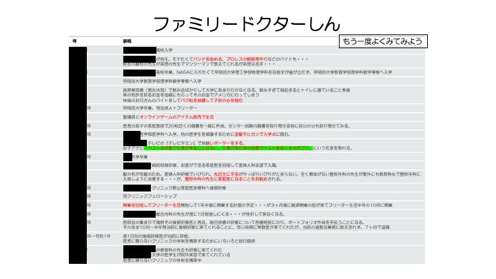 f:id:family-doctor-shin:20201230101944p:plain