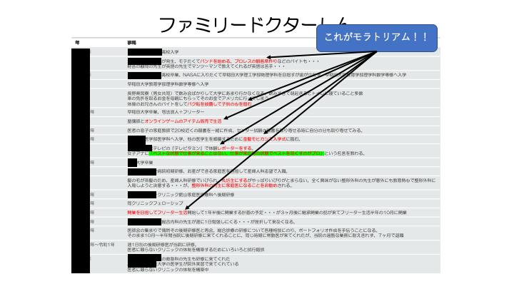 f:id:family-doctor-shin:20201230102002p:plain