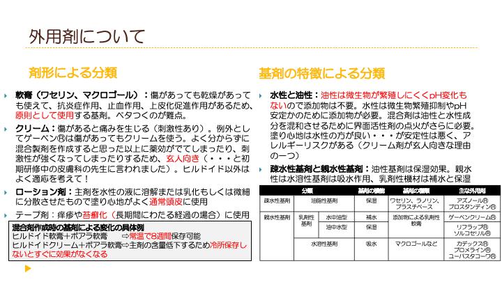 f:id:family-doctor-shin:20210126004418p:plain