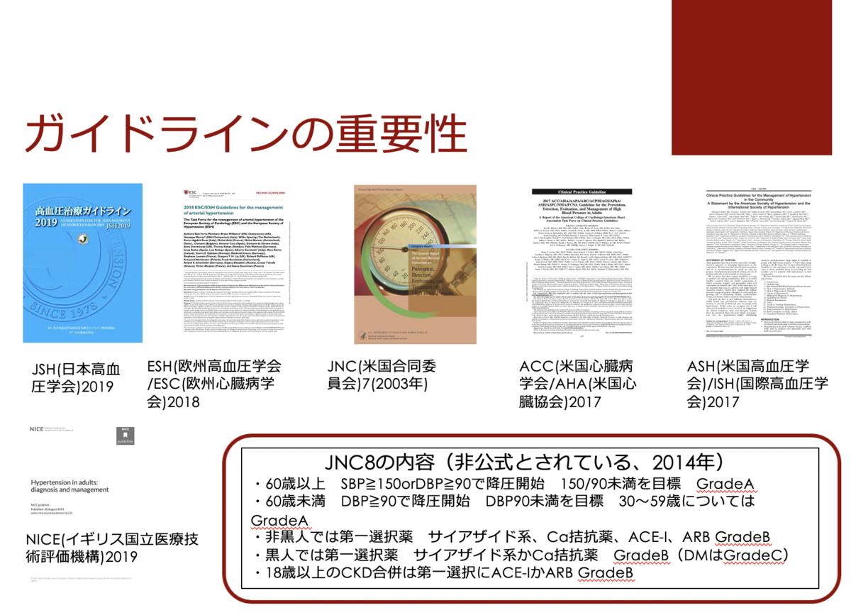 f:id:family-doctor-shin:20210126212636p:plain