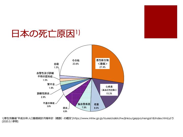 f:id:family-doctor-shin:20210126213840p:plain