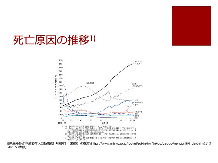 f:id:family-doctor-shin:20210126213903p:plain