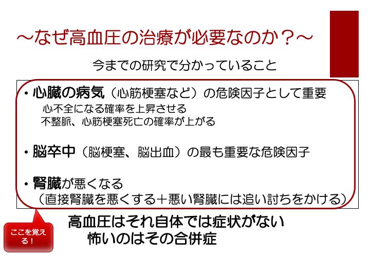 f:id:family-doctor-shin:20210126214058p:plain