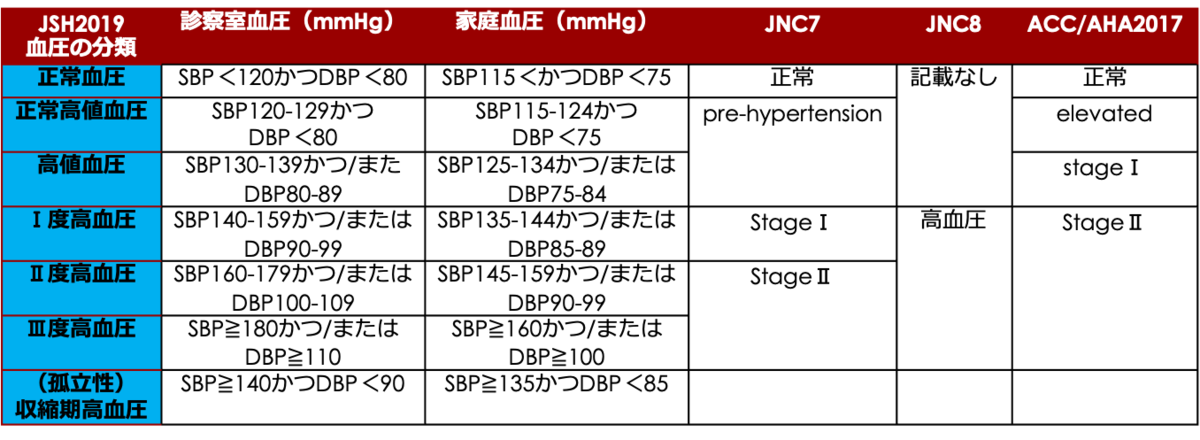 f:id:family-doctor-shin:20210126215709p:plain