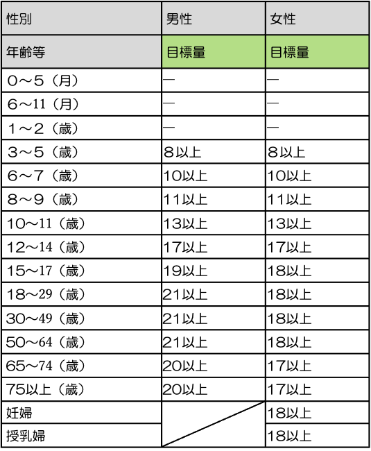 f:id:family-doctor-shin:20210126231718p:plain