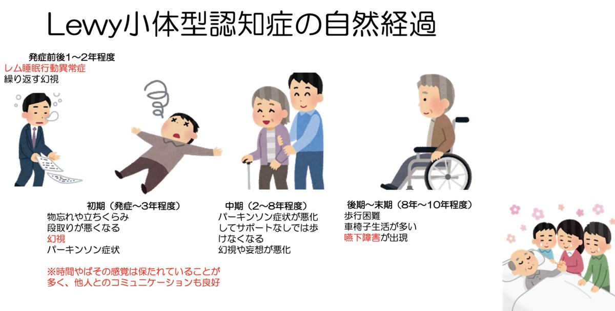 f:id:family-doctor-shin:20210201225109p:plain