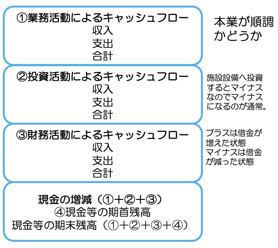 f:id:family-doctor-shin:20210218233737p:plain