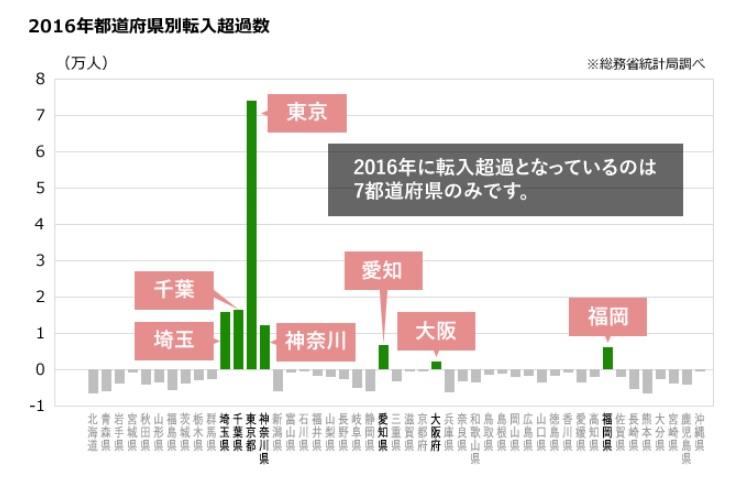 f:id:family-nagabuchi:20180330182050j:plain