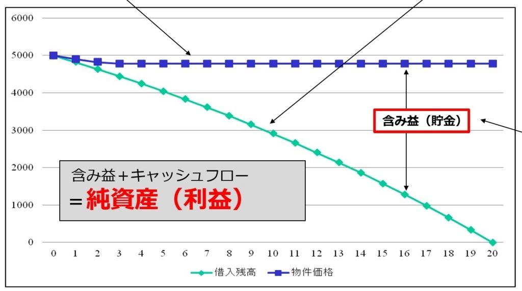 f:id:family-nagabuchi:20180711152559j:plain